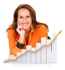 Customer focus graph