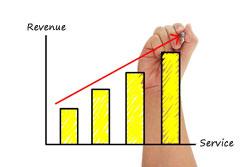 Service revenue
