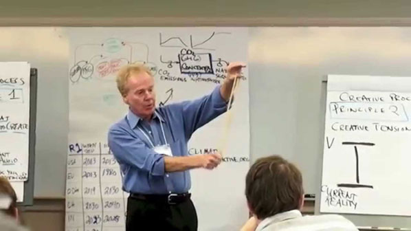 Peter Senge Creative Tension