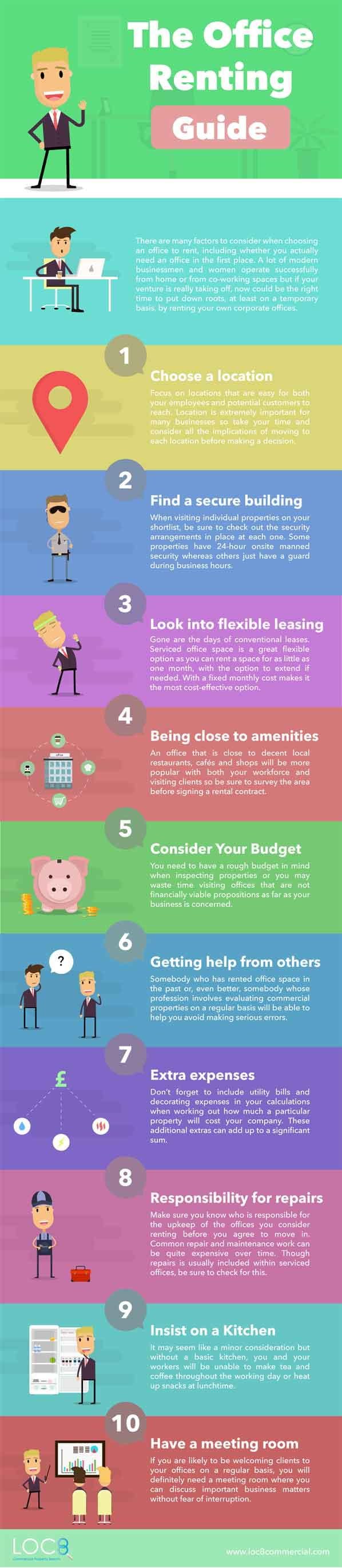 Office Rental Guide