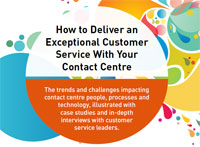 How to Deliver an Exceptional Customer Service With Your Contact Centre thumbnail