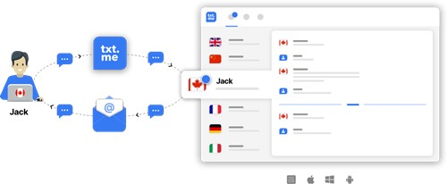 Communication Platforms